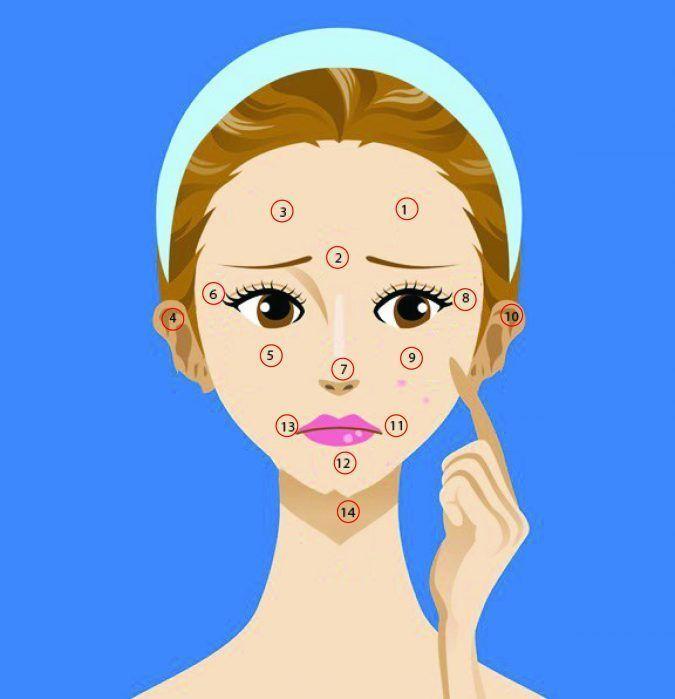 Yüzünüzdeki aknelerin bir anlamı var!