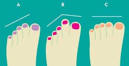 Eğer ikinci parmağınız baş parmağınızdan büyükse?